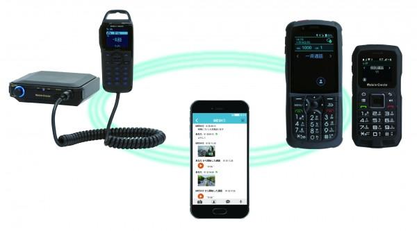 既存のiMESHシリーズと通話可能